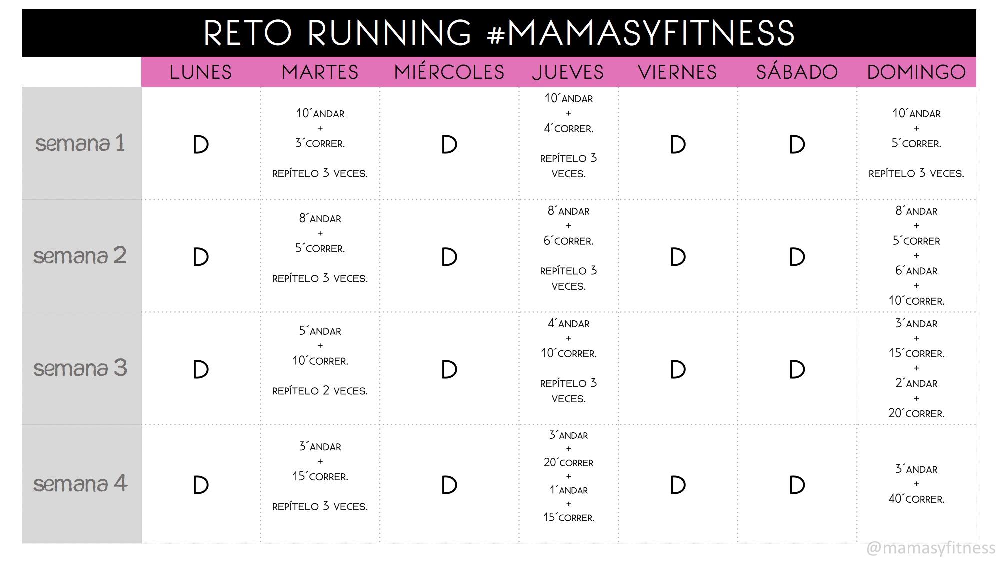 RETO RUNNING MAMASYFITNESS